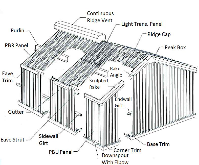 Nunno Steel Buildings Steel Building Components